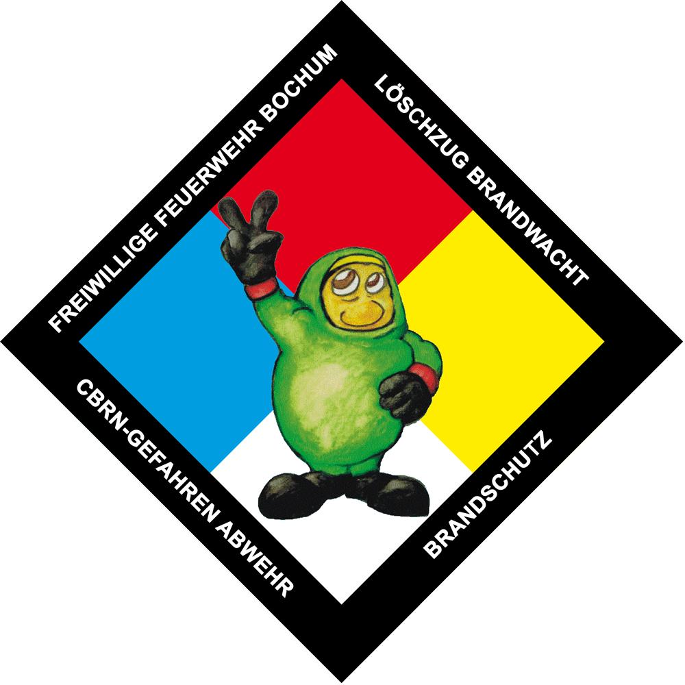 feuerwehreinsatz recklinghausen aktuell